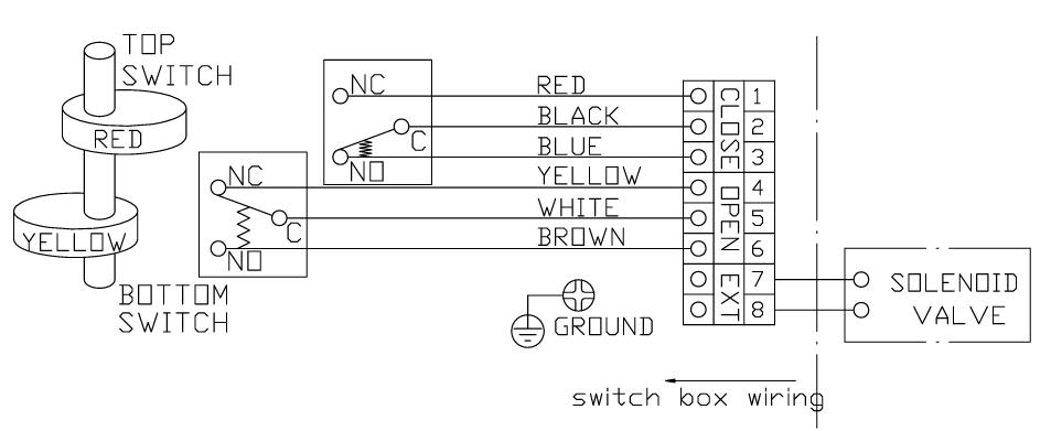 Pneumatic Limit Switch Diagram 30 Wiring Diagram Images