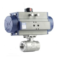 High Pressure Spring Return Ball Valve